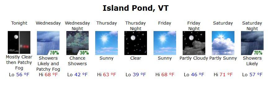Island Pond VT Forecast